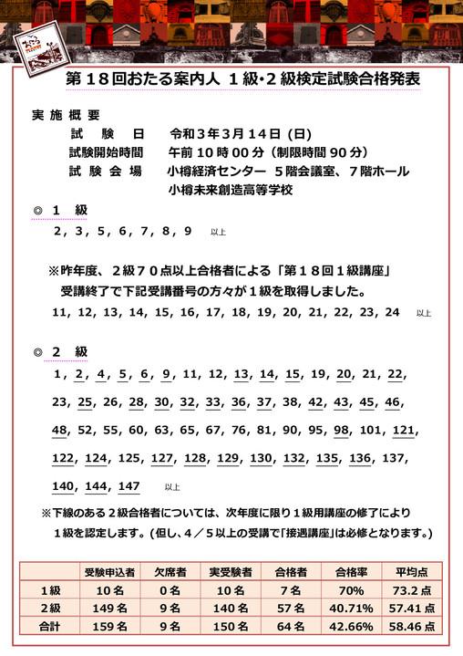 第18回1.2級「検定試験合格発表」(運プラ掲示用).jpg